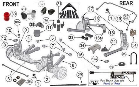 1999 jeep parts diagrams 1999 jeep parts diagrams automotive parts