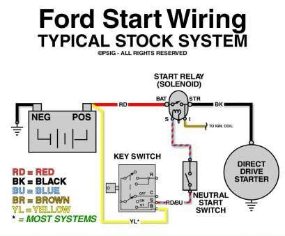 9 top starter solenoid wiring diagram chevy pictures