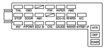 pontiac fuse panel diagram