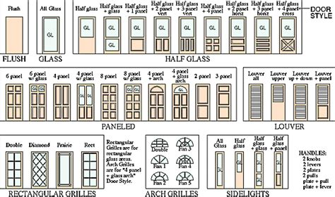 different styles of architecture residential library doors