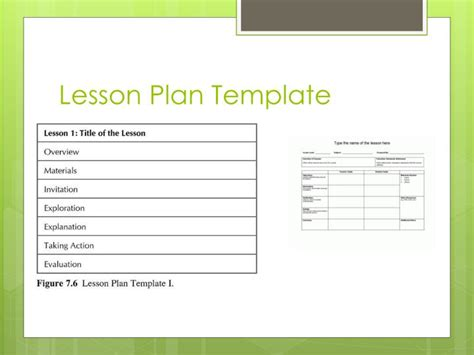 lesson plan powerpoint template ppt effective classroom management in the