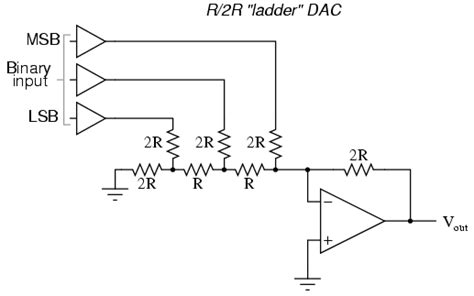 r 2r resistor network the r 2r dac digital analog conversion electronics textbook