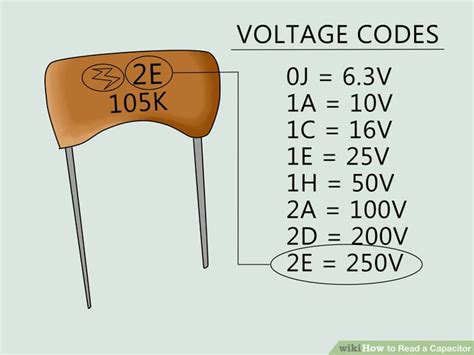 interpreting capacitor values learn how to do anything how to read a capacitor