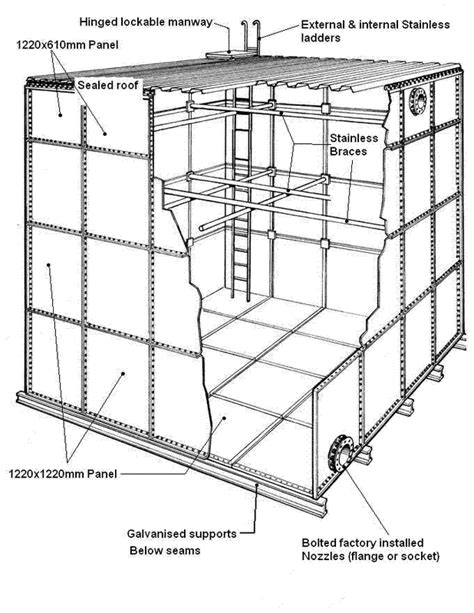 water tank section panel water tank pt global air teknologi