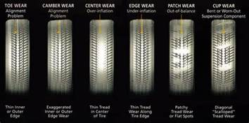 Trailer Tire Wear Guide Livingwithmymazda How Your Tires Can Diagnose A