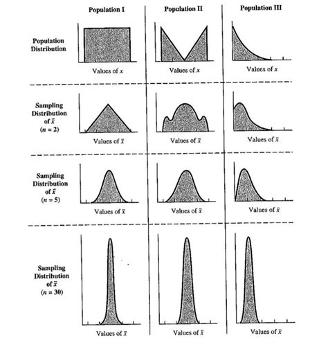 Discovering Mathematics Normal Academic 5 95 best images about ap stat on student centered resources right arrow and