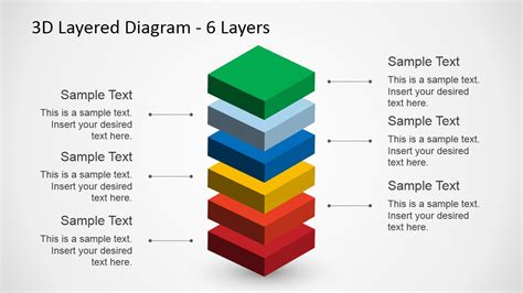 7 step 4 layers circular diagram for powerpoint slidemodel 6 levels 3d layered diagram for powerpoint slidemodel