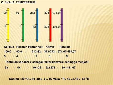 Termometer Skala 100 4 termofisika