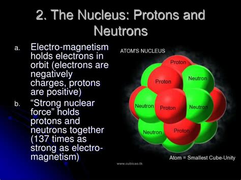 definition for protons ppt introduction to nuclear weapons powerpoint