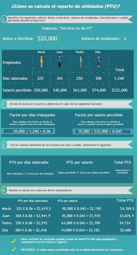 formula para el calculo de ptu 2016 como se calcula ispt 2014 c 243 mo calcular el isr
