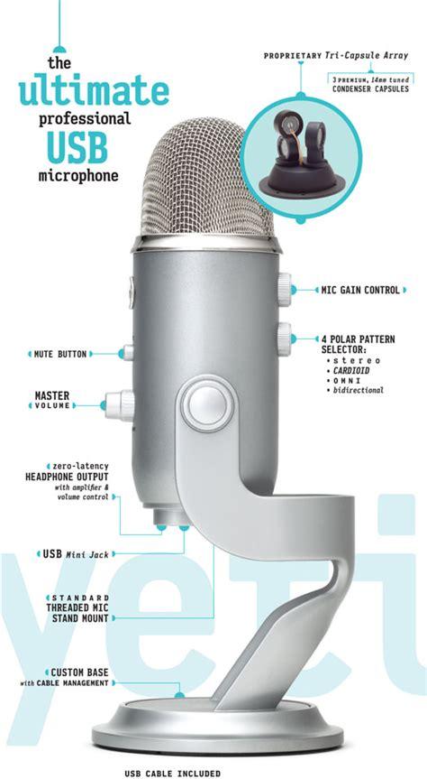 yeti mic pattern settings blue microphones yeti microphone at memory express