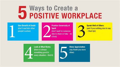 Positive Workplace Quotes - QUOTESextra.com
