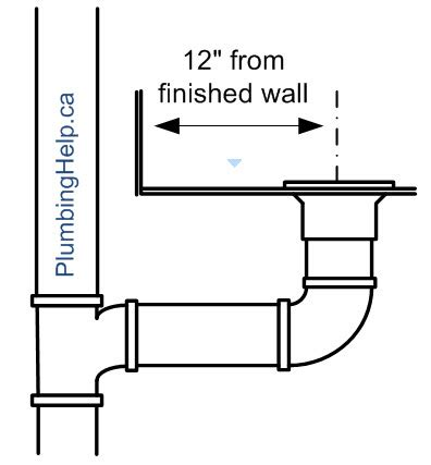 bathroom rough in dimensions water closet rough in measurements roselawnlutheran