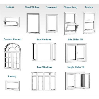 Types Of Windows For House Designs Type Of Windows