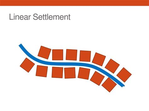 definition pattern of settlement image gallery linear settlement