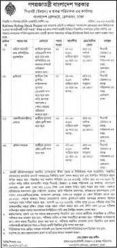 Bangladesh Railway Job Circular March 2017   Job bd.com