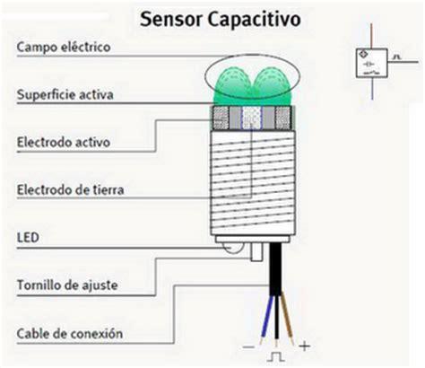 capacitor no inductivo zantiago sensores capacitivos