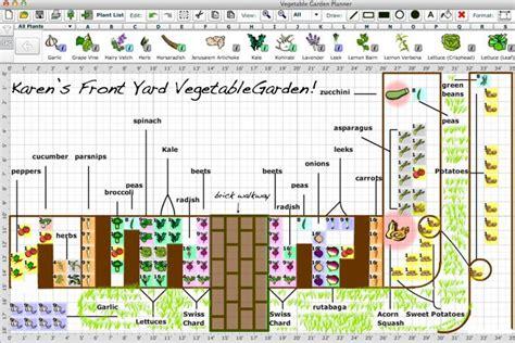 Vegetable Garden Planshow Much Room Will Get You How Many Vegetable Garden Plant Placement