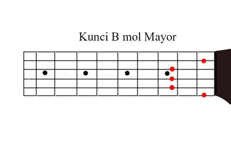 belajar kunci gitar my heart will go on cara belajar kunci gantung gitar lengkap mychord da