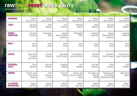 Superfood Detox Diet Plan by Food Reset 21 Day Cleanse Meal Plan Meals 21
