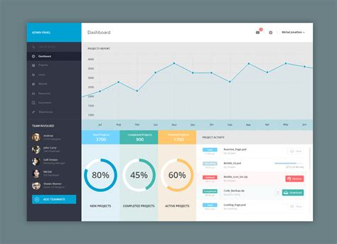 tutorial dashboard design admin panel dashboard by zeeshanriaz55 on creative market