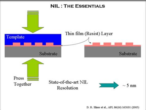 the future: interconnects and next gen lithography an