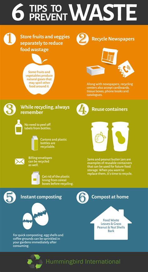 infographic waste prevention is better than waste