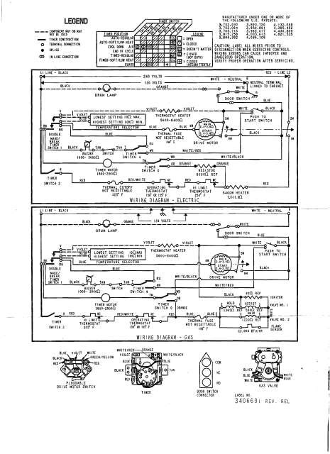 kenmore 80 series gas dryer wiring diagram wiring
