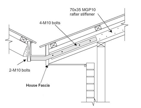 How To Build A Pergola Step Five Softwoods Pergola Rafter Brackets