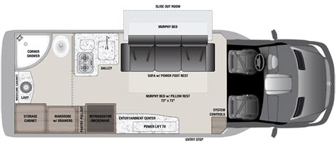 What Is Floor Plan Financing by Airstream So Cal Serving Los Angeles New Used Rvs