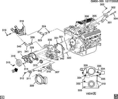 gm 3800 engine diagram buick 3800 cooling system diagram buick free engine