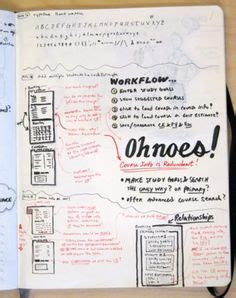 moleskine book journal template 1000 images about ux design and sketching on