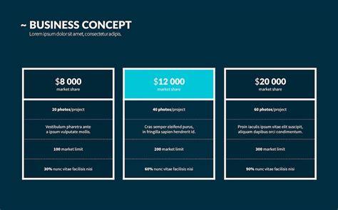 Investor Presentation Template by Investor Presentation Powerpoint Template Improve