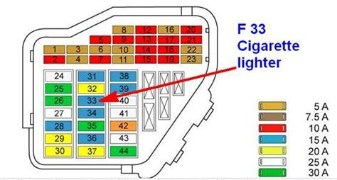 fuse for cigarette lighter location fixya