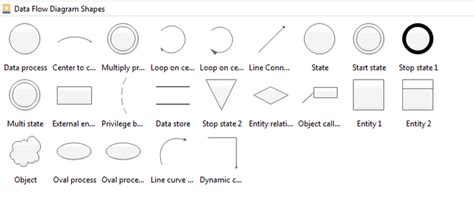 data flow diagram symbols meaning tqm diagram symbols image collections how to guide and
