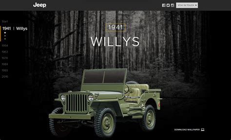 Jeep Website Launched Jeep S Indian Website Car India The World S