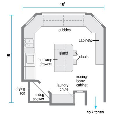 laundry mudroom floor plans the floor plan laundry rooms with more this old house