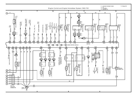 security system 2008 toyota camry solara engine control repair guides overall electrical wiring diagram 2002 overall electrical wiring diagram