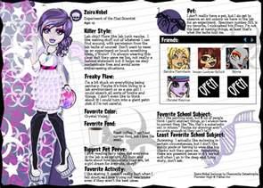 Ever After High Dolls Names Monster High Oc Zaira Nobel By Mschamomile On Deviantart