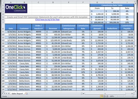 excel sle templates free excel templates for payroll sales commission