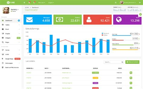 download cube bootstrap admin theme angularjs angular