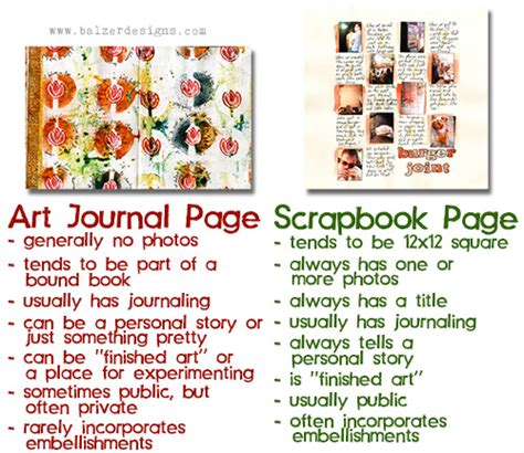 Scrapbook Tip Of The Day Journalling By Your Significant Others by Balzer Designs Journal Every Day What S The Difference