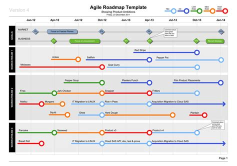road map for business web apps webpage for creating roadmaps software