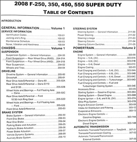 car repair manual download 2008 ford f series super duty spare parts catalogs 2008 ford super duty f 250 550 repair shop manual factory reprint set