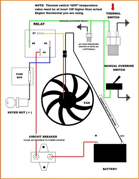 electric fan switch wiring diagram wiring diagram