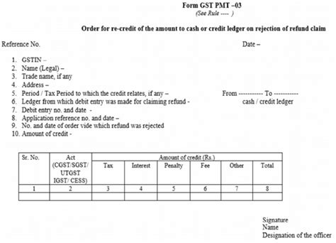 Gst Hst Credit Application Form Gst Payments Of Taxes Part Ii
