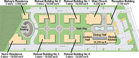 St. Stephen Retreat Center   Thanksgiving Prayers ? Press