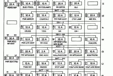 2005 kenworth fuse panel diagram wedocable