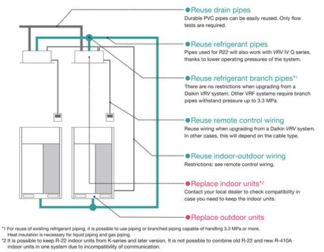 daikin wiring diagram 21 wiring diagram images wiring