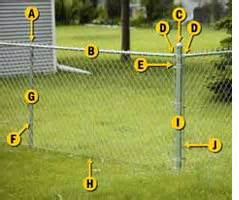 home depot chain link fence guide to installing a chain link fence at the home depot